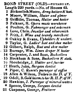 List of merchants on Old Bond Street off Piccadilly, according to Johnstone's London Commercial Guide, 1818. The famous bookseller Hookham & Sons was situated at # 15. (screen shot)